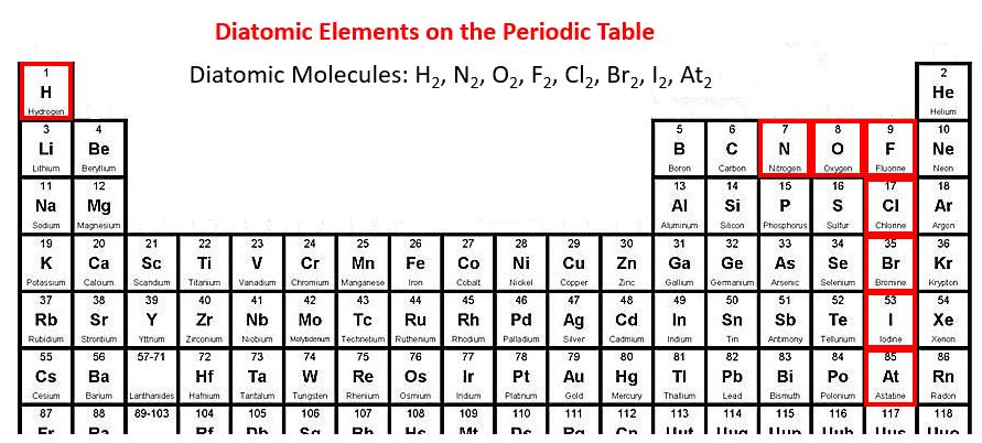 7 Diatomic Elements