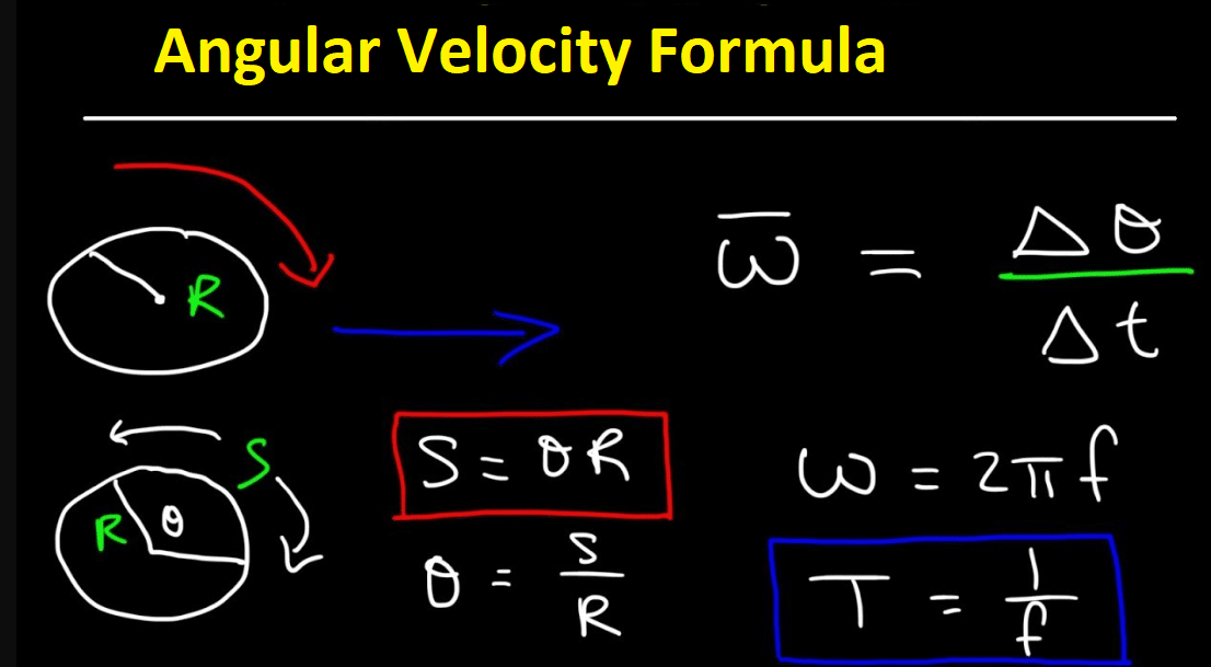 Angular Velocity Equation