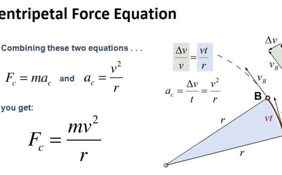 Centripetal Acceleration Formula
