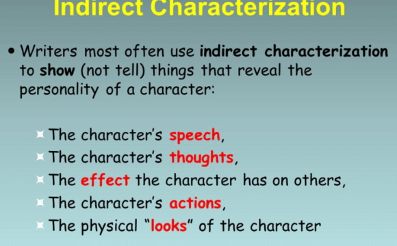 Characterization Definition