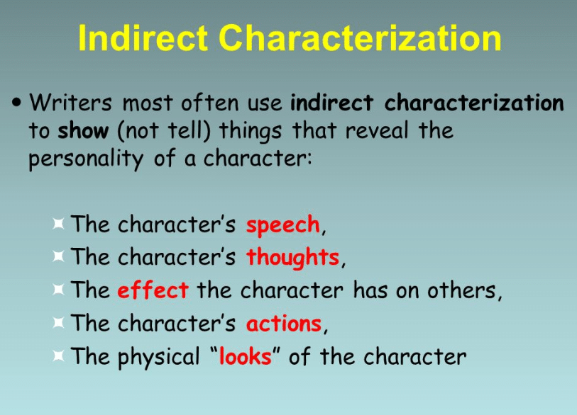 Characterization Definition