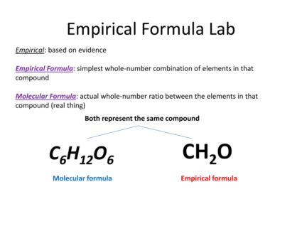 Empirical Formula Calculator