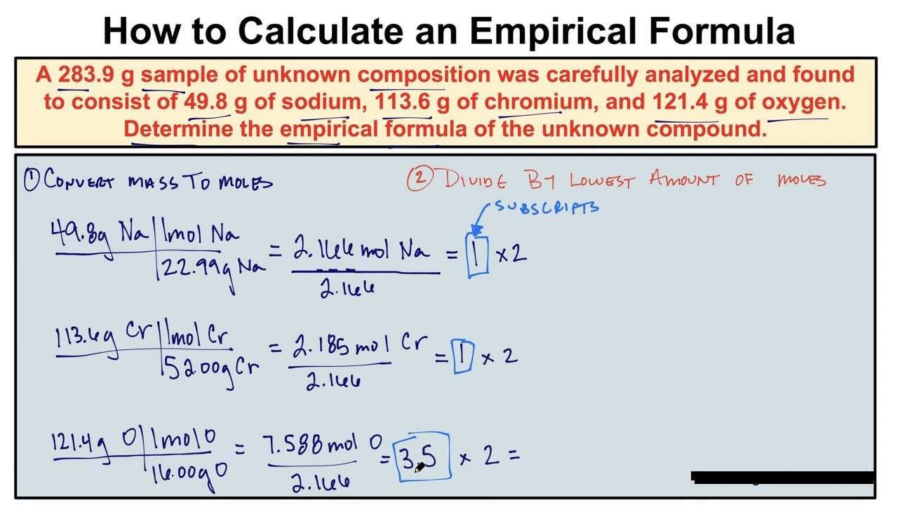 How To Find Empirical Formula