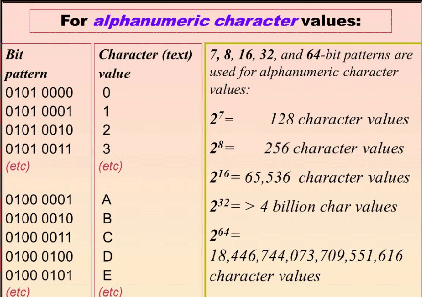 What Is An Alphanumeric Character