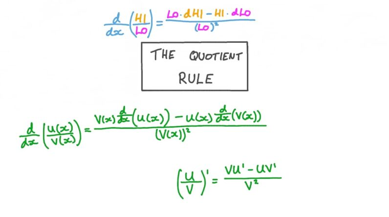 product and quotient rule formula